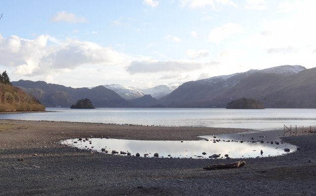 Pool at the edge of Derwentwater