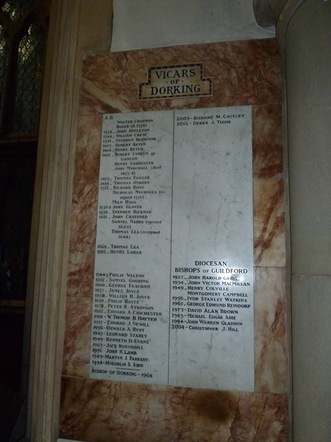 St Martin, Dorking: incumbency lists (A)