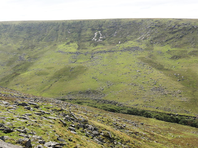 The West Okement Valley from Black Tor