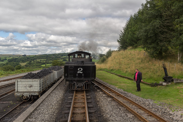 Steam Locomotive, Brecon Mountain Railway