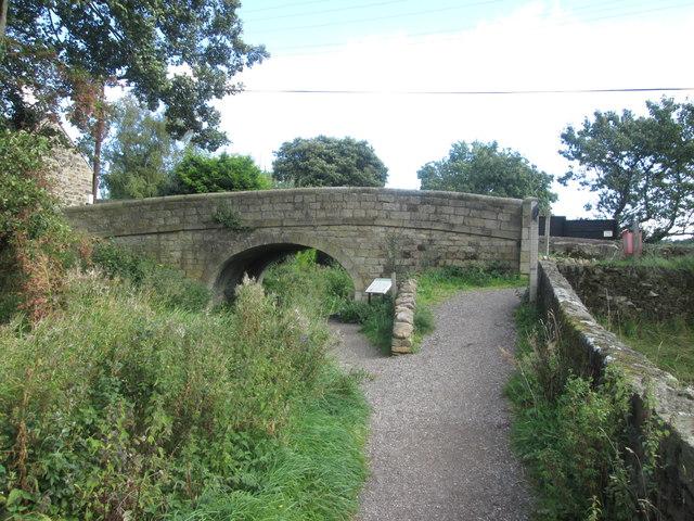 Poyser's Bridge, Cromford Canal