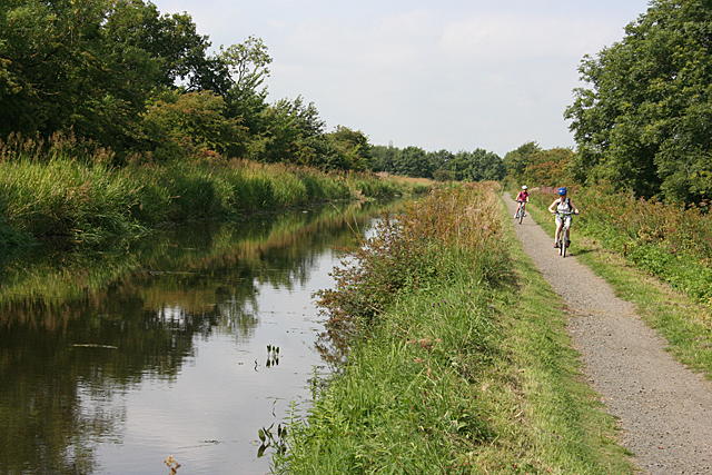 Union Canal and Towpath