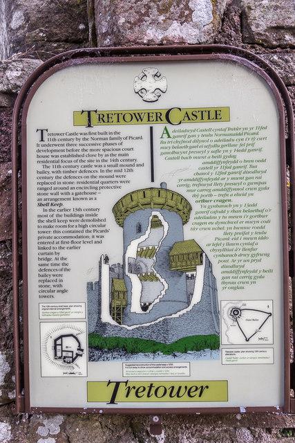 Information Board, Tower of Tretower Castle, Wales