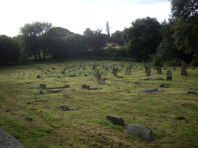 Churchyard of St Cuthbert's Church