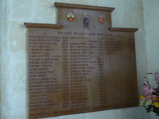 St Olave, Gatcombe: incumbency board