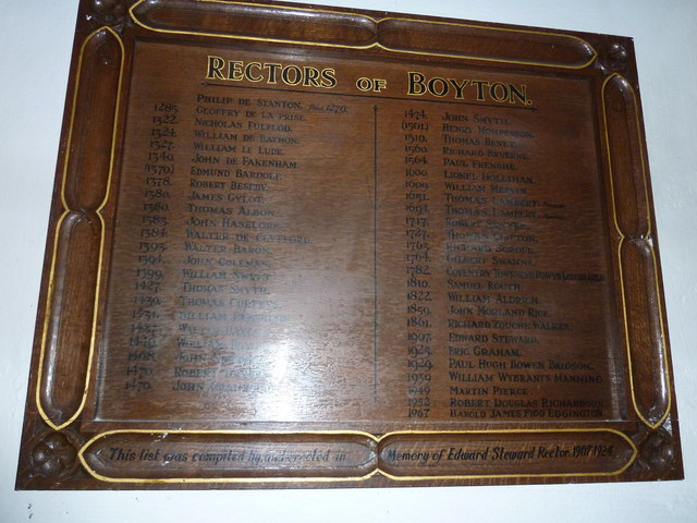 St Mary, Boyton: incumbency board