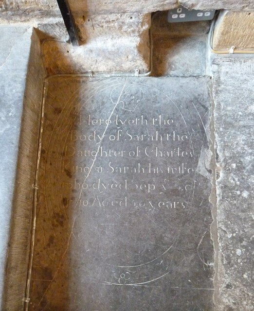Sherborne Abbey: memorial (xxxvi)