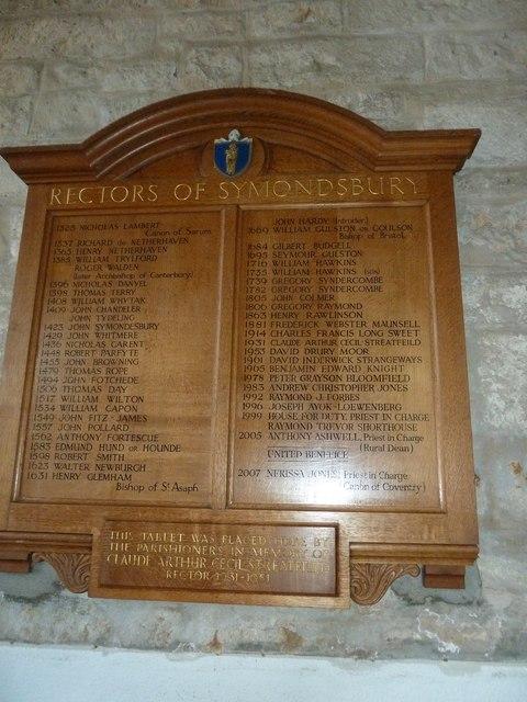 St John the Baptist, Symondsbury: incumbency board