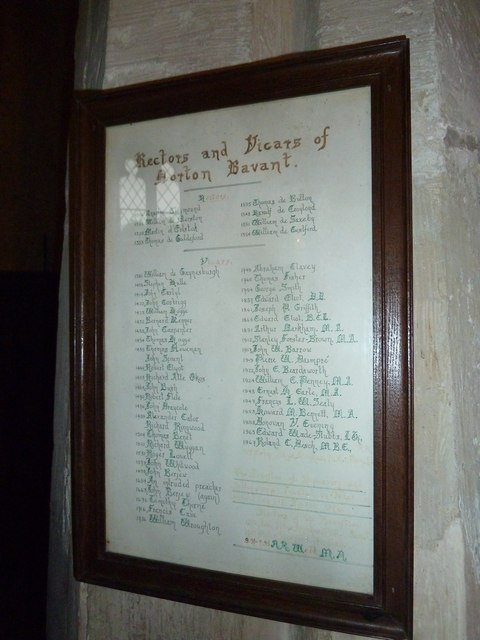 All Saints, Norton Bavant: incumbency board