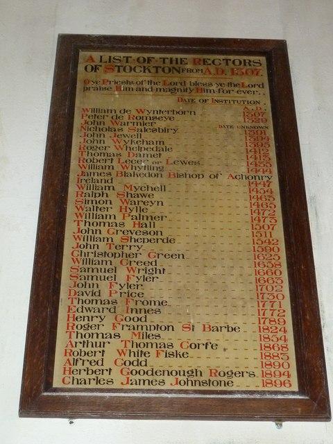 St John the Baptist, Stockton: incumbency board (i)