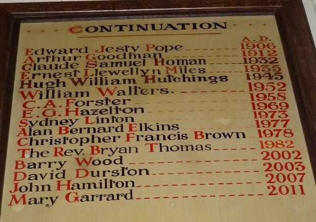 St John the Baptist, Stockton: incumbency board (ii)