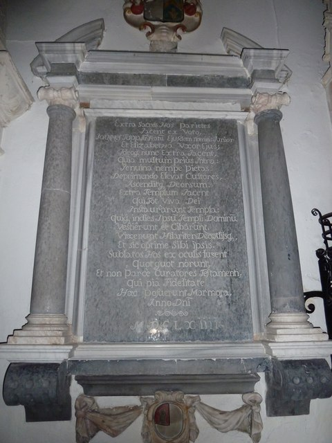 St John the Baptist, Stockton: memorial (o)