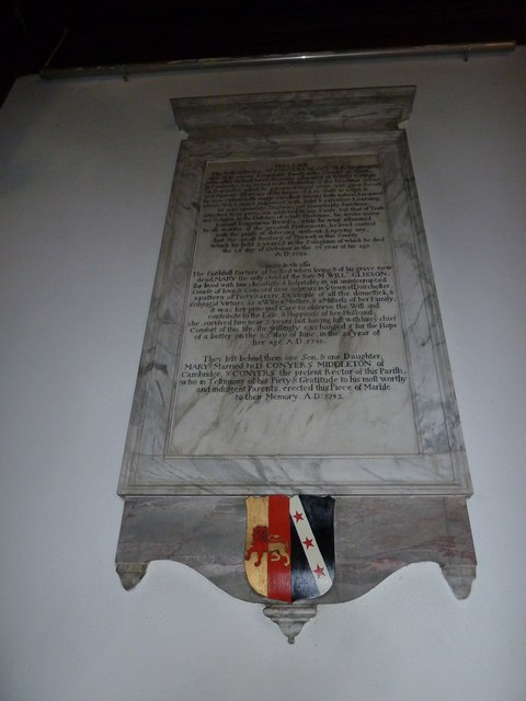 St Gregory, Marnhull: memorial (e)
