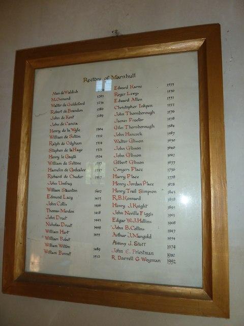 St Gregory, Marnhull: incumbency board