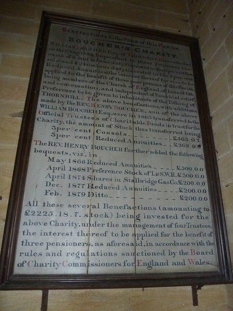 St Mary, Stalbridge: Boucher's Charity (details)