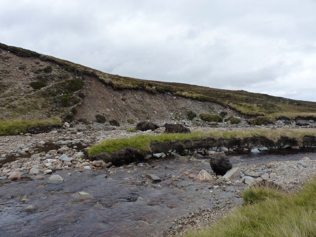 Feshie Water eroding a moraine bank