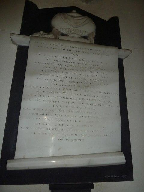 St Osmund, Osmington: memorial (z)