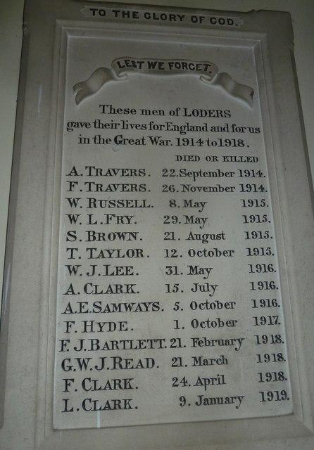 St Mary Magdalene, Loders: war memorial (1914-1918)