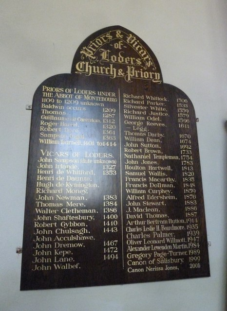 St Mary Magdalene, Loders: incumbency board