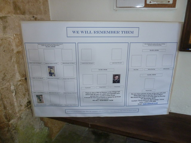 St Mary Magdalene, Loders: war dead project