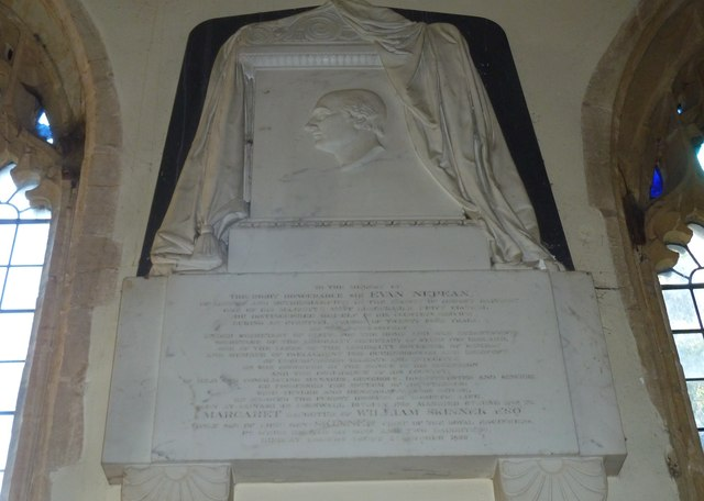 St Mary Magdalene, Loders: memorial (1)