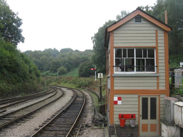 Signal box at Norchard