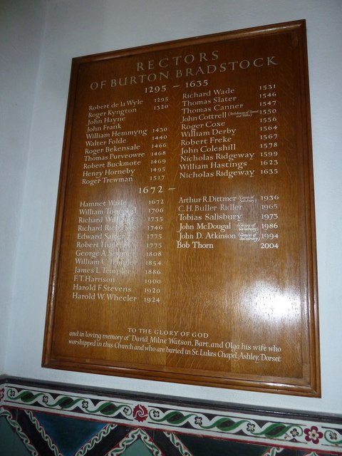 St Mary, Burton Bradstock: incumbency board