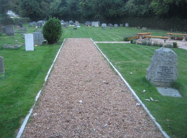 St John's graveyard