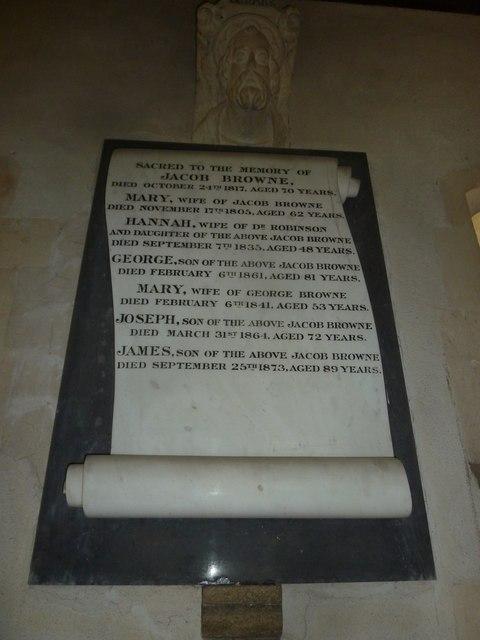 Saint Martin, Shipton Gorge: memorial (iv)