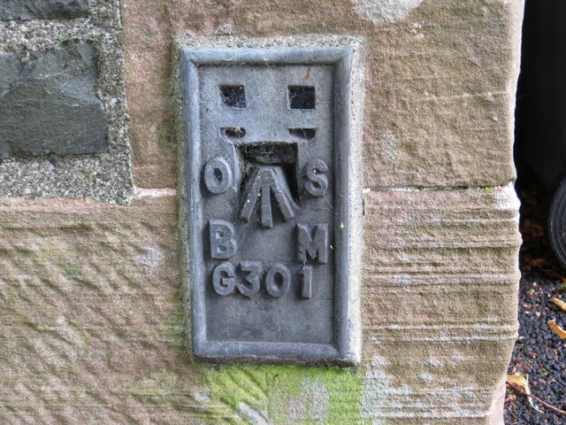 Ordnance Survey Flush Bracket G301