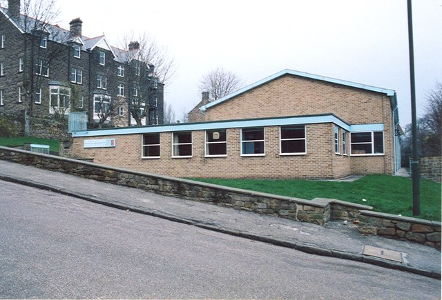 Matlock Telephone Exchange