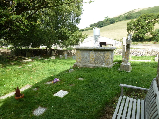 Holy Trinity Old Churchyard, Bothenhampton (A)