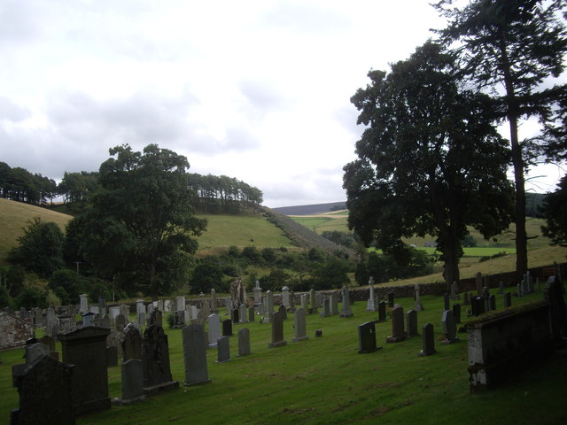 Cemetery, St Luag's Church