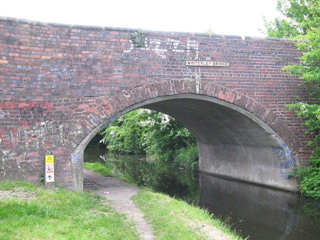Winterley Bridge-Rushall, West Midlands