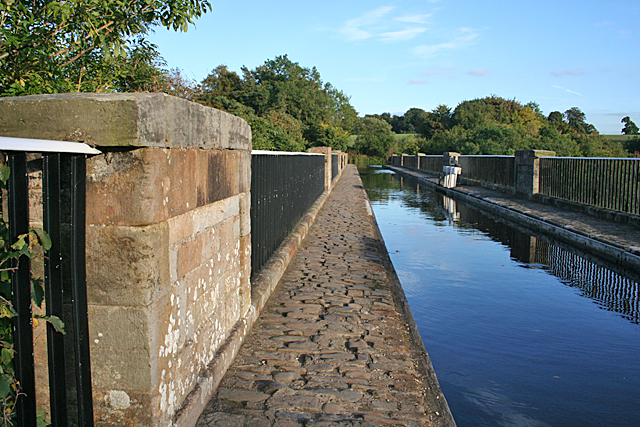 Lin's Mill Aqueduct
