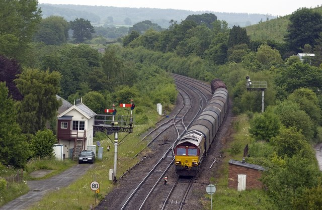Railway at Pontrilas