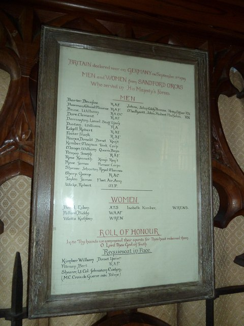 St Nicholas, Sandford Orcas: Roll of Honour