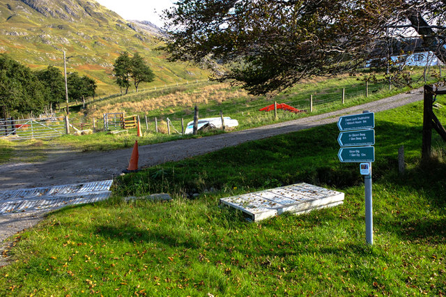 Scottish Right of Way to Kinloch Hourn