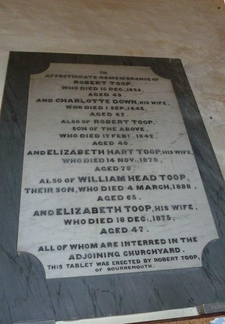 St Andrew, Trent: memorial (10)