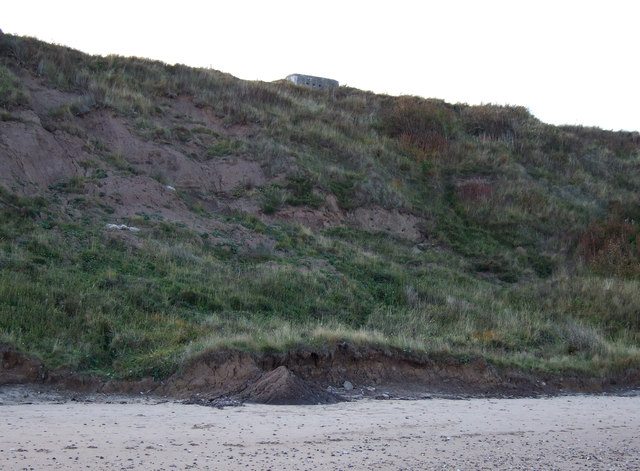 Soft cliffs, Hunmanby Sands