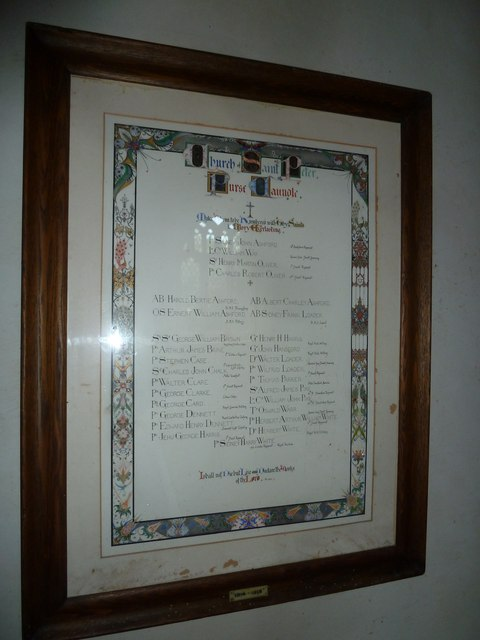 St. Peter, Purse Caundle: Roll of Honour