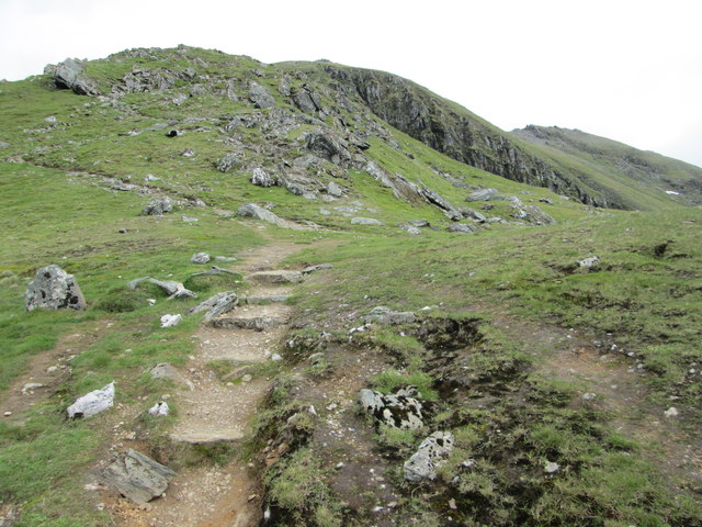 Dividing of paths at the bealach below Ben Lawers