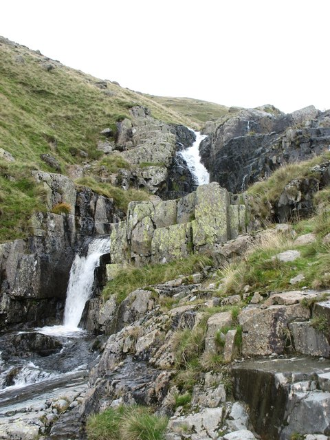 Waterfall on Raise Beck