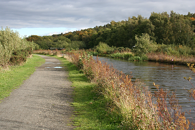 Union Canal Towpath