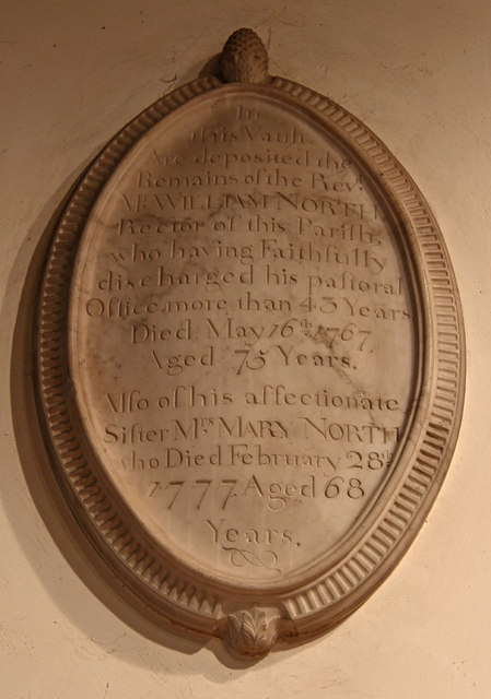 St Giles, Langford - Wall monument