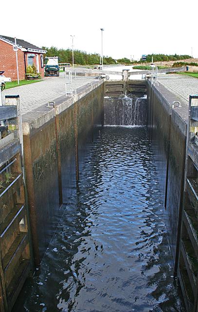 The Upper Lock