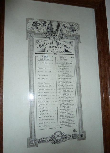 Saint Peter, Goathill: Roll of Honour (1914-18)