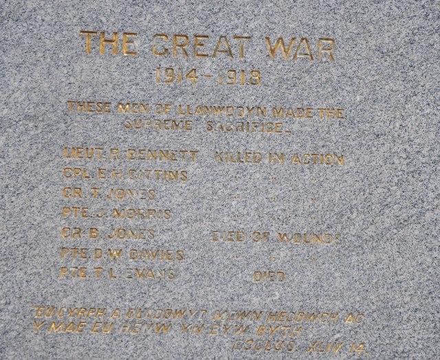 Names on Llanwddyn War Memorial