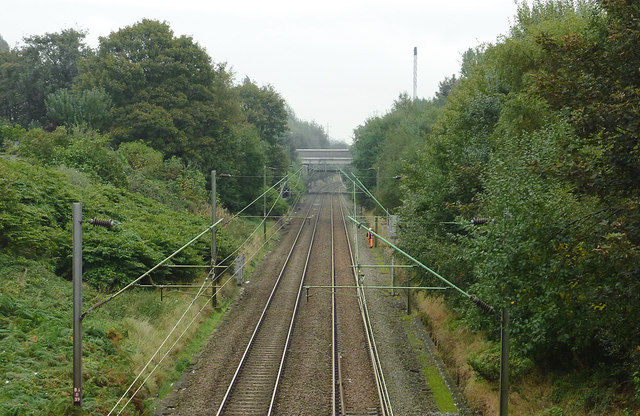 Railway line in Willenhall, Walsall