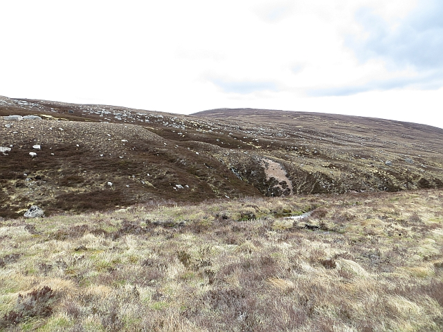 from Reid dating glacial deposits